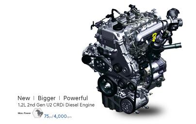 động cơ xe Hyundai Grand i10