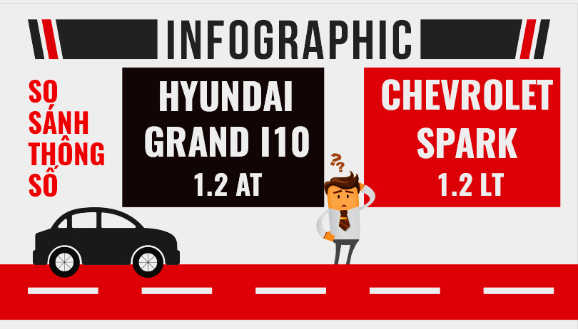 so sánh hyundai grand i10 và chevrolet spark