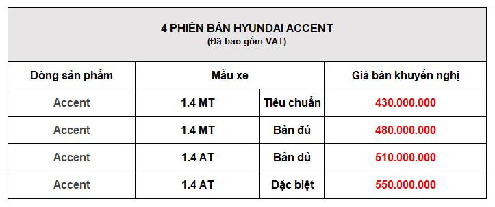 bảng giá xe hyundai Accent