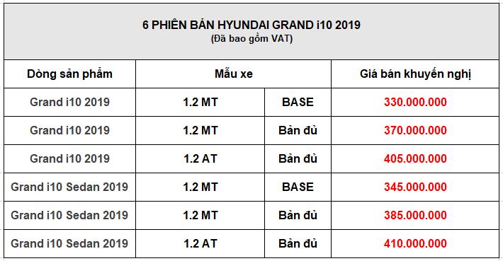 bảng giá xe grand i10 2019