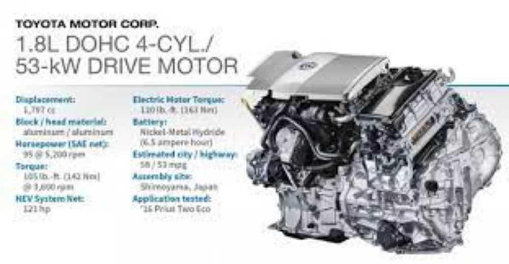 Động cơ DOHC 4-cyl./53-kW Drive Motor 1.8L (Toyota Prius HEV)