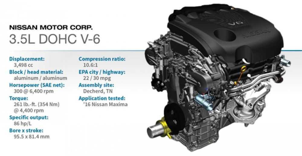 Động cơ DOHC V-6 3.5L (Nissan Maxima)